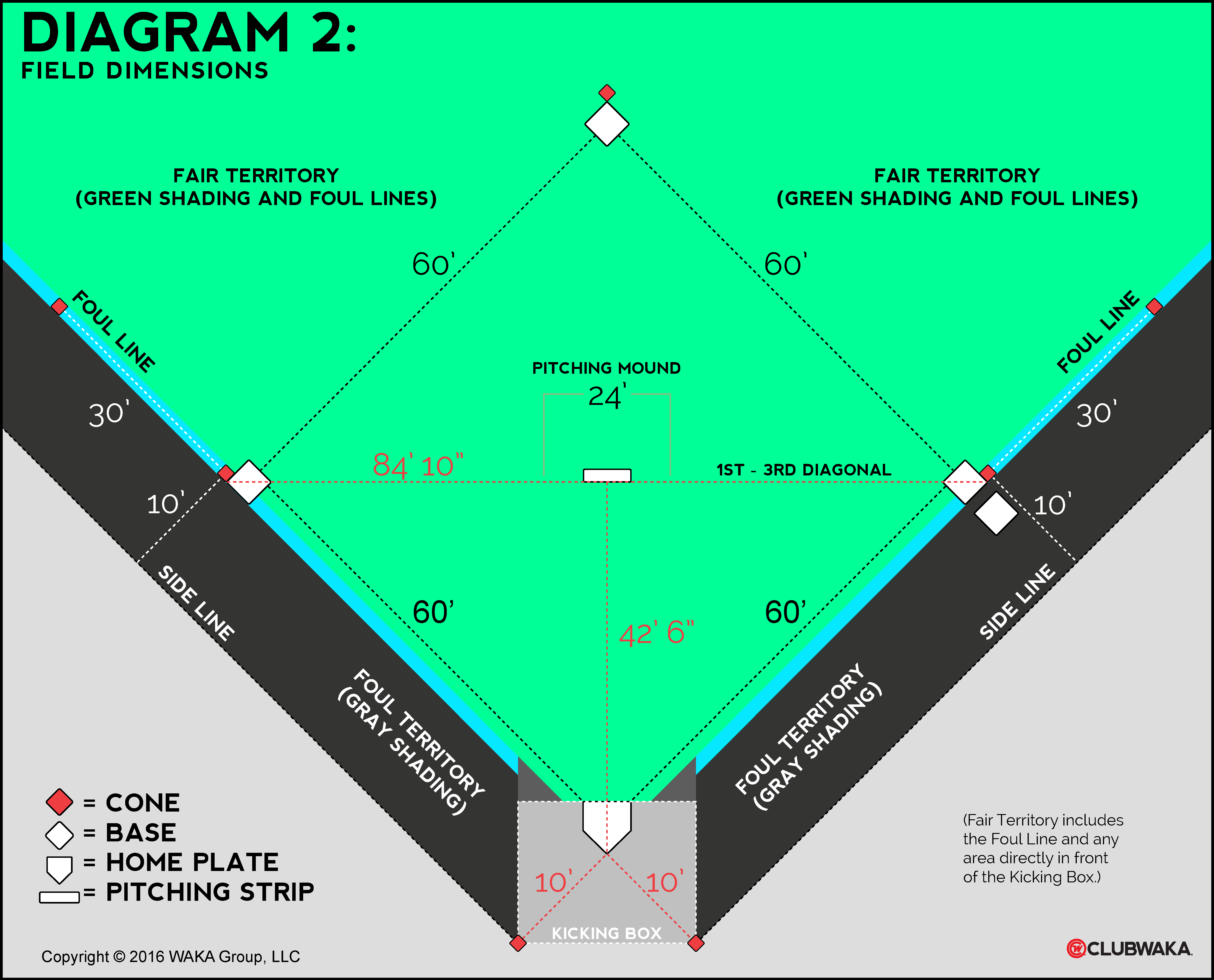 Kickball field dimensions and set up
