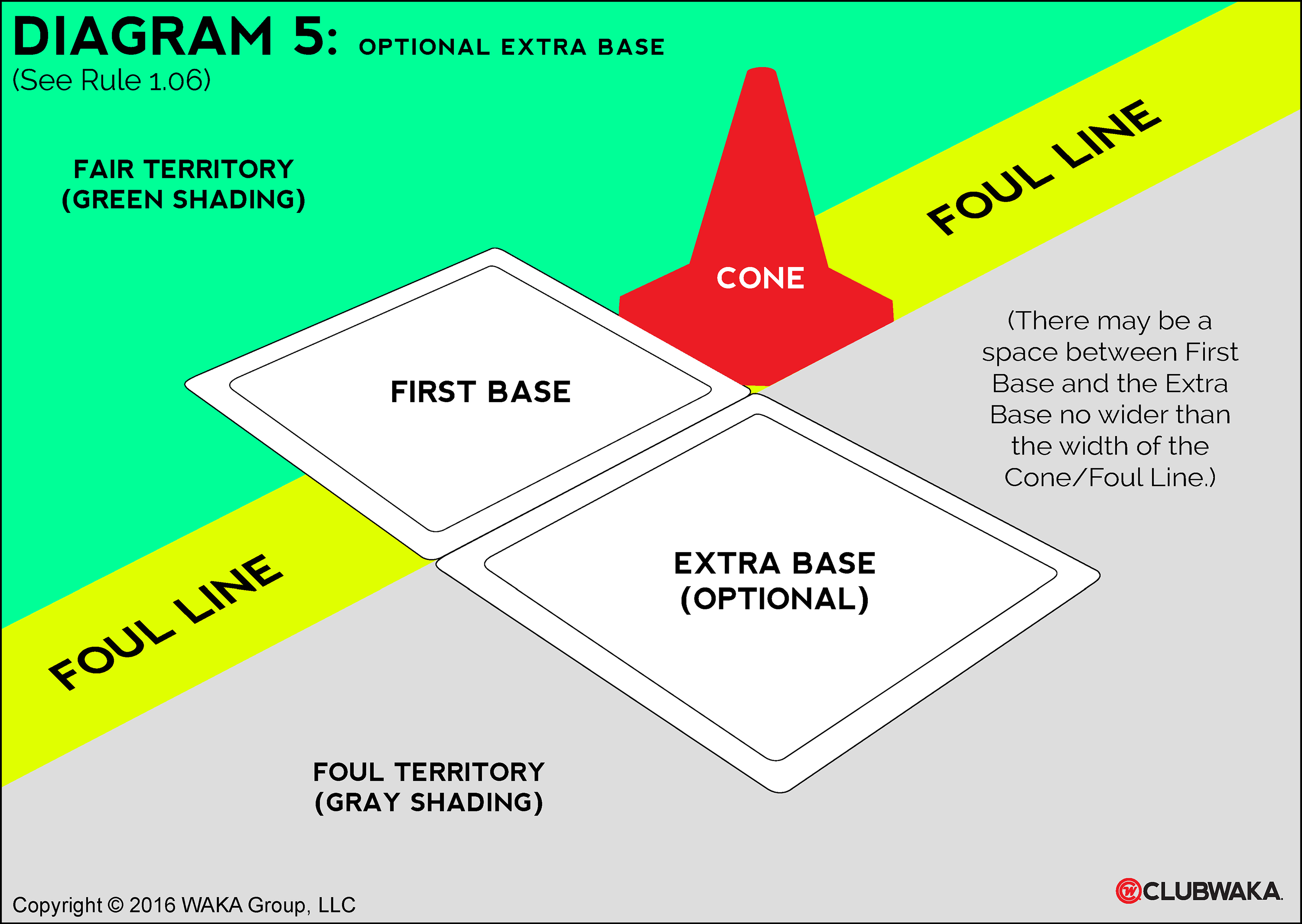 First base cone and optional base diagram